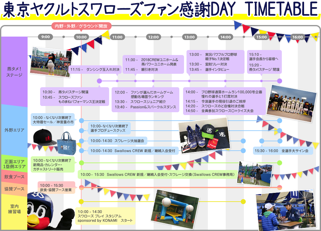 SWALLOWS FANFEST TIMETABLE