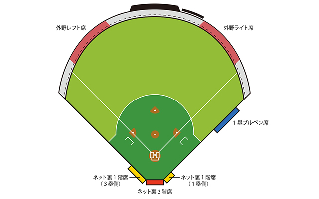 戸田球場  座席図